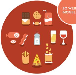 Niezdrowa żywność - piramida żywieniowa w Belgii